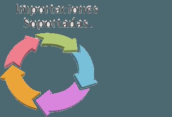 Plataformas e-commerce Soportadas